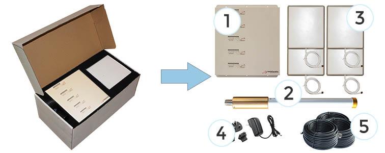 box+ kit