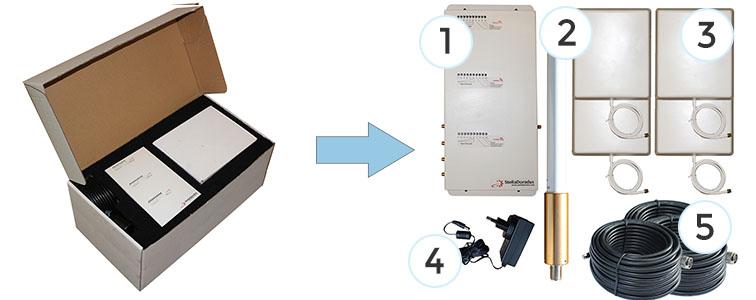 box+ kit_3b4p