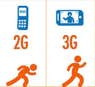 Difference between 2G and 3G
