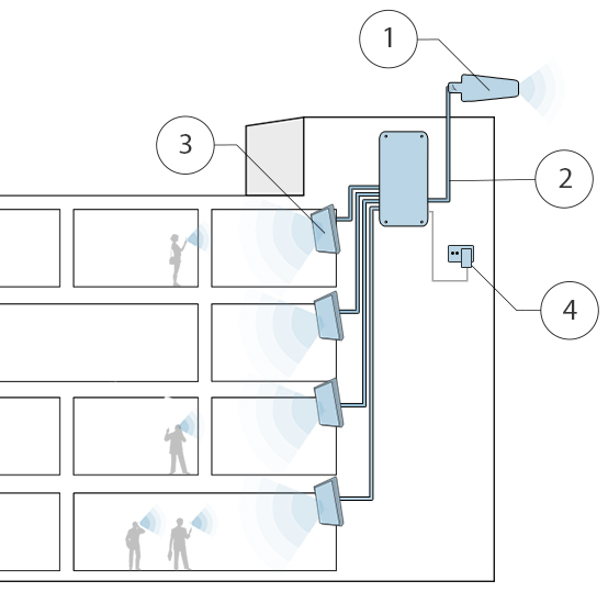 StellaOffice_diagram1