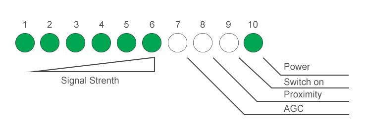 6 green LEDS