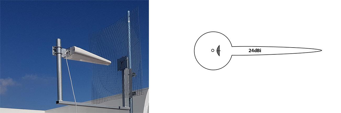 mesh + shape