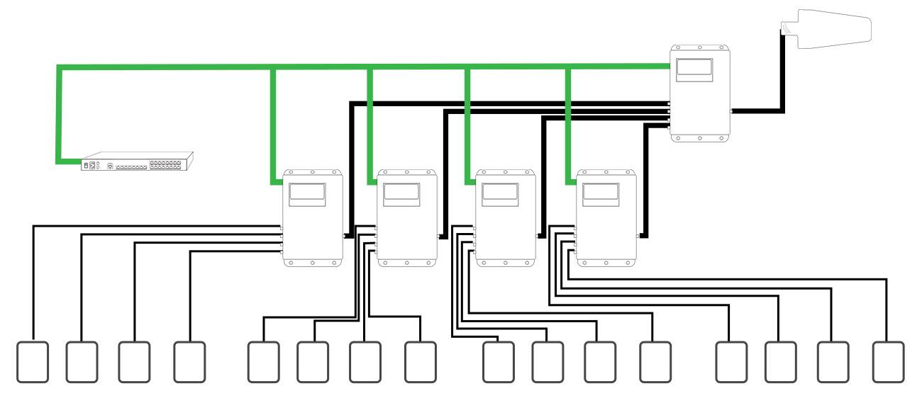 16 antenna system_1300