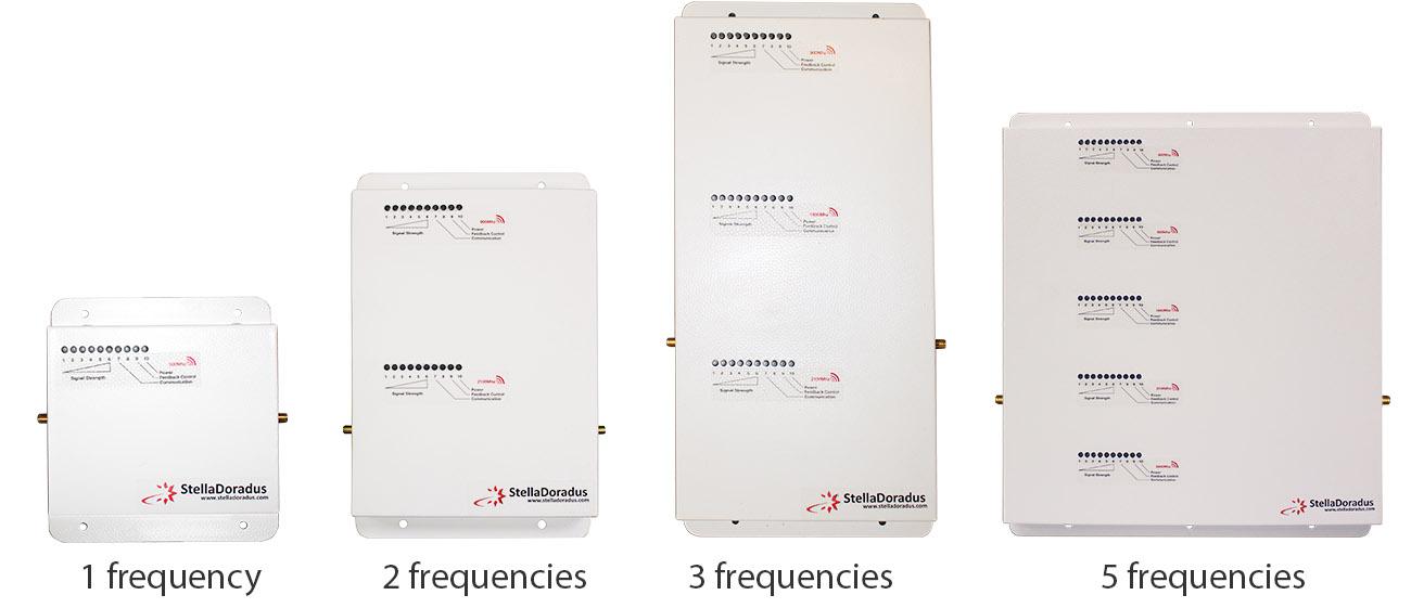 Différents modèles d'amplificateurs StellaDoradus