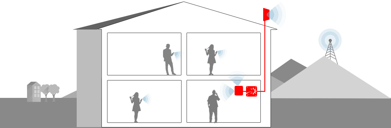 Schéma d'installation dans une maison