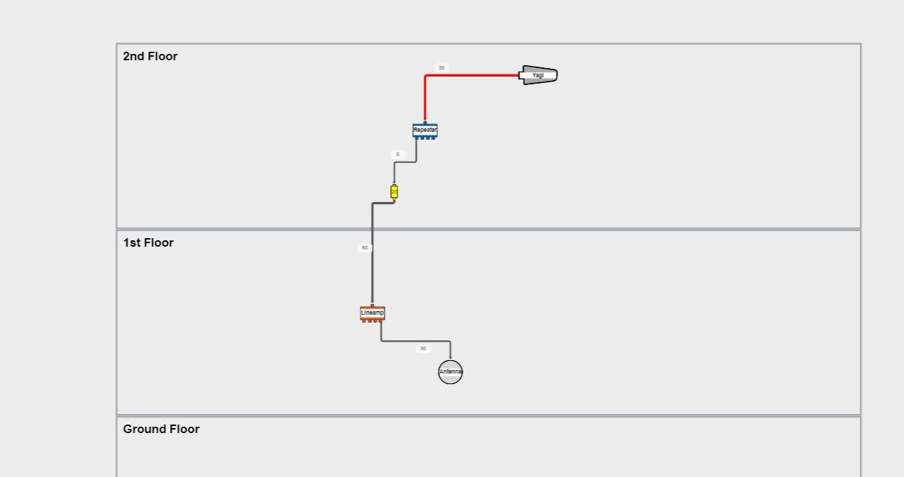 design tool