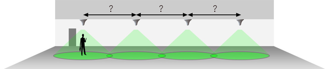 banner antenna distances