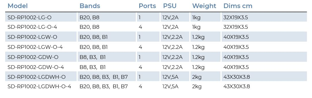 table of marineboost products